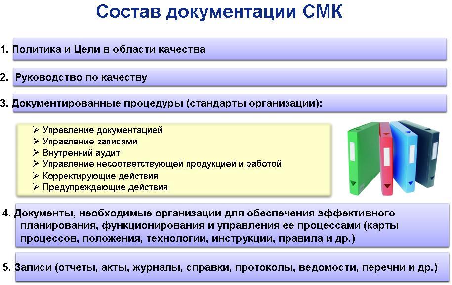 Пункты стандарта исо 9001 форум исо 9001 2008